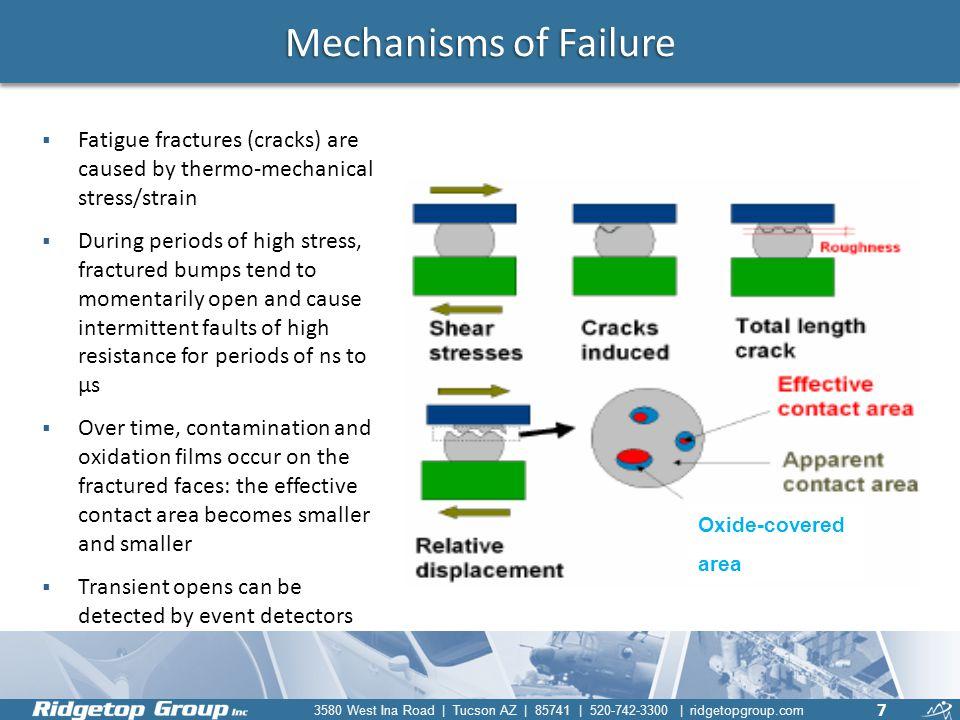 3580 West Ina Road | Tucson AZ | 85741 | 520-742-3300 | ridgetopgroup.com Mechanics of Failure HALT results - Pulled FPGA – Damaged Solder Balls Undamaged Damaged: CrackedCracked, not detectableFractured, detectable 8