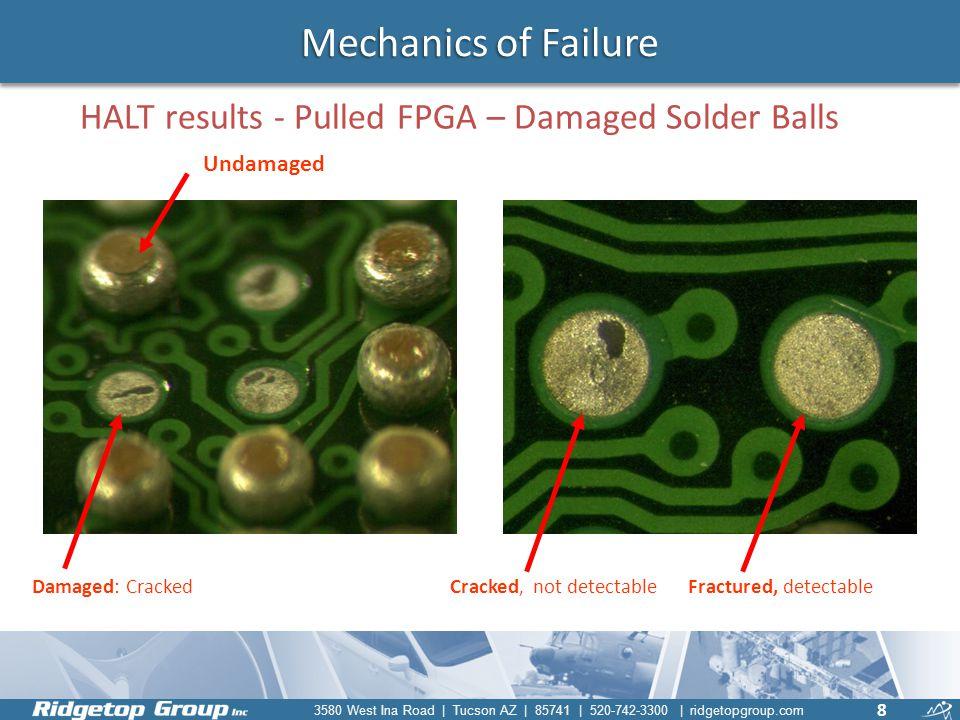 3580 West Ina Road | Tucson AZ | 85741 | 520-742-3300 | ridgetopgroup.com Mechanics of Failure HALT results - Pulled FPGA – Damaged Solder Balls Undam