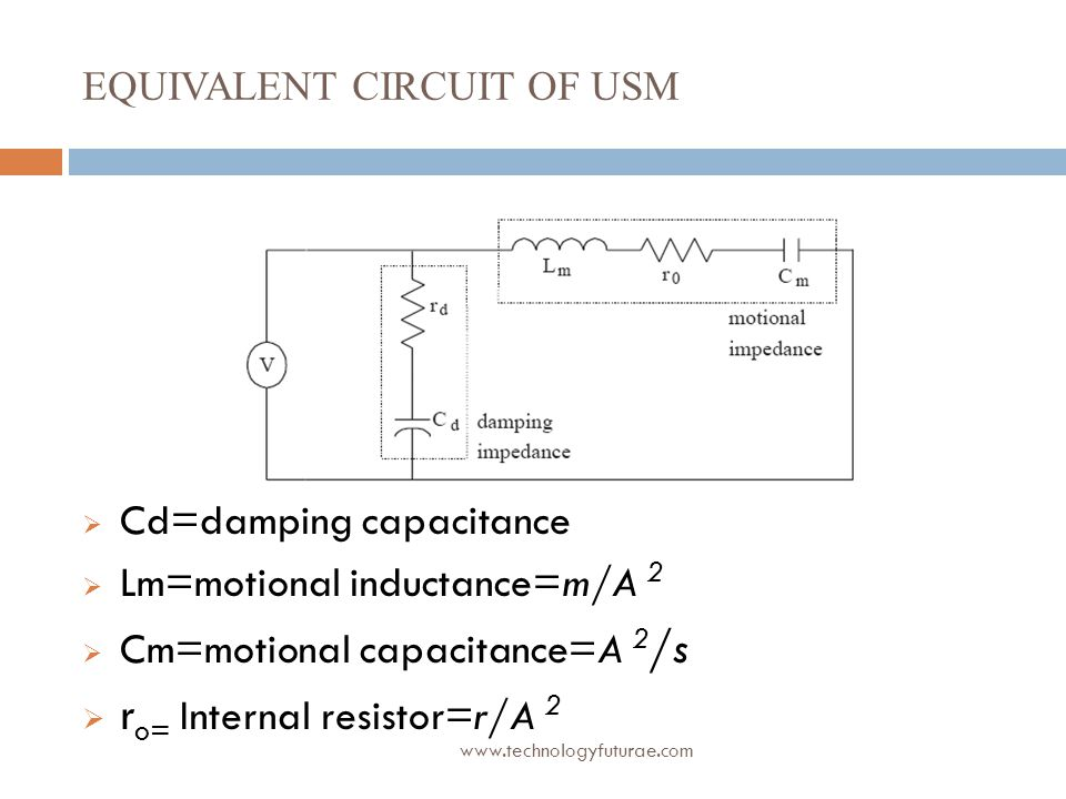 www.technologyfuturae.com EQUIVALENT CIRCUIT OF USM  Cd=damping capacitance  Lm=motional inductance=m/A 2  Cm=motional capacitance=A 2 /s  r o= In