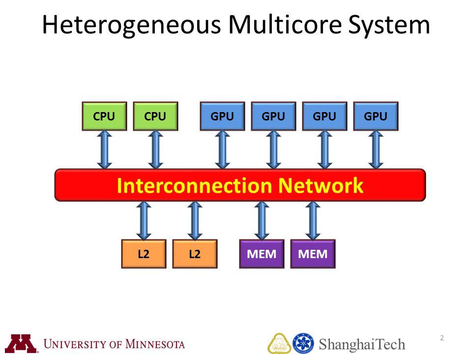 ShanghaiTech 2 Heterogeneous Multicore System GPUCPU GPU L2 MEM Interconnection Network