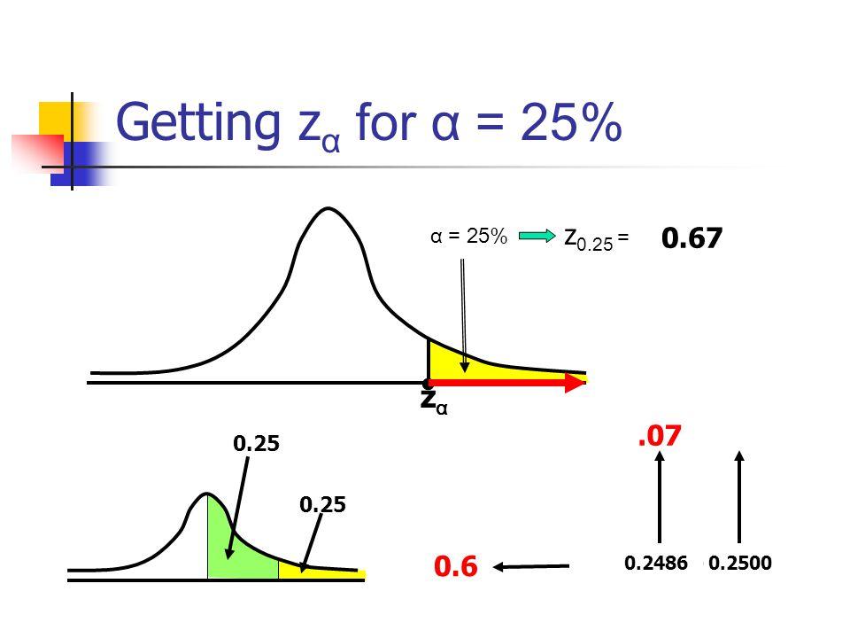 Getting z α for α = 25% zαzα α = 25% z 0.25 = ? 0.67 0.25 0.25000.2486 0.6.07