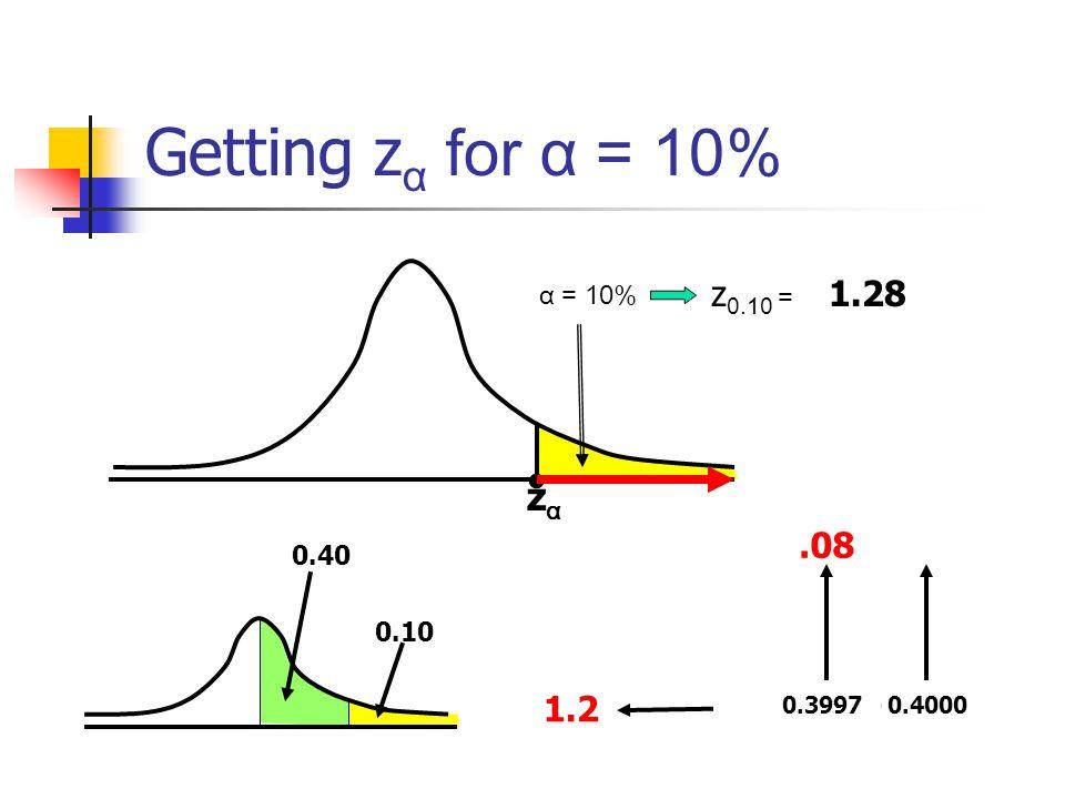 Getting z α for α = 10% zαzα α = 10% z 0.10 = ? 1.28 0.10 0.40 0.40000.3997 1.2.08