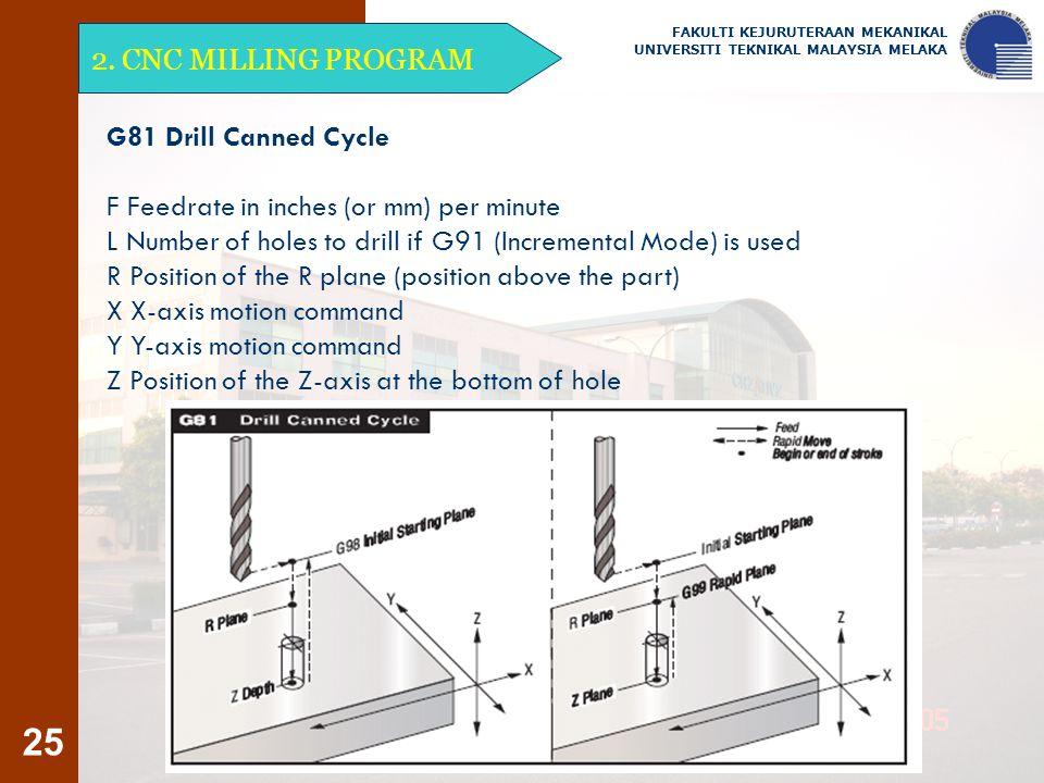 25 2. CNC MILLING PROGRAM FAKULTI KEJURUTERAAN MEKANIKAL UNIVERSITI TEKNIKAL MALAYSIA MELAKA G81 Drill Canned Cycle F Feedrate in inches (or mm) per m
