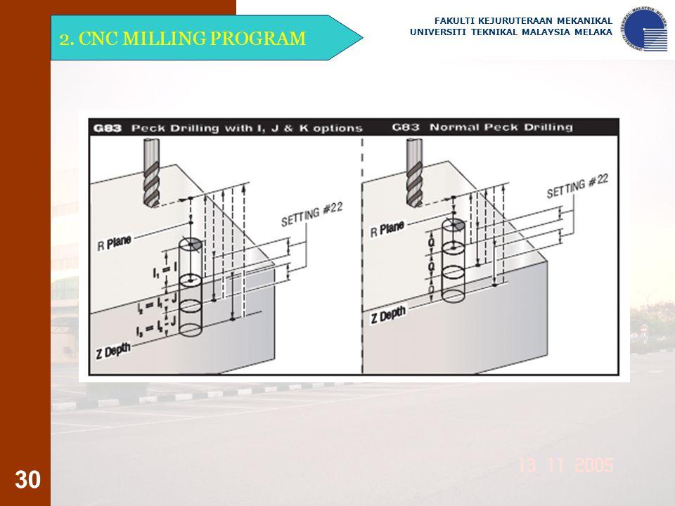 30 2. CNC MILLING PROGRAM FAKULTI KEJURUTERAAN MEKANIKAL UNIVERSITI TEKNIKAL MALAYSIA MELAKA