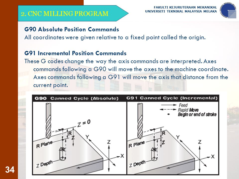 34 2. CNC MILLING PROGRAM FAKULTI KEJURUTERAAN MEKANIKAL UNIVERSITI TEKNIKAL MALAYSIA MELAKA G90 Absolute Position Commands All coordinates were given
