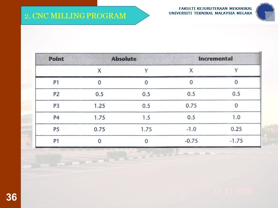36 2. CNC MILLING PROGRAM FAKULTI KEJURUTERAAN MEKANIKAL UNIVERSITI TEKNIKAL MALAYSIA MELAKA