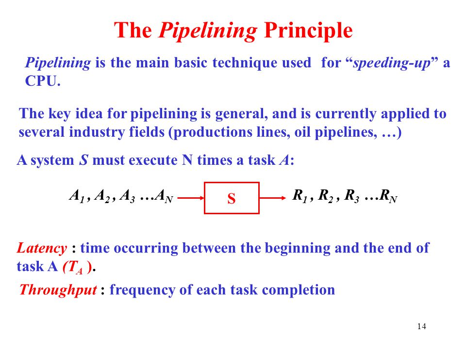 """14 The Pipelining Principle Pipelining is the main basic technique used for """"speeding-up"""" a CPU. The key idea for pipelining is general, and is curren"""
