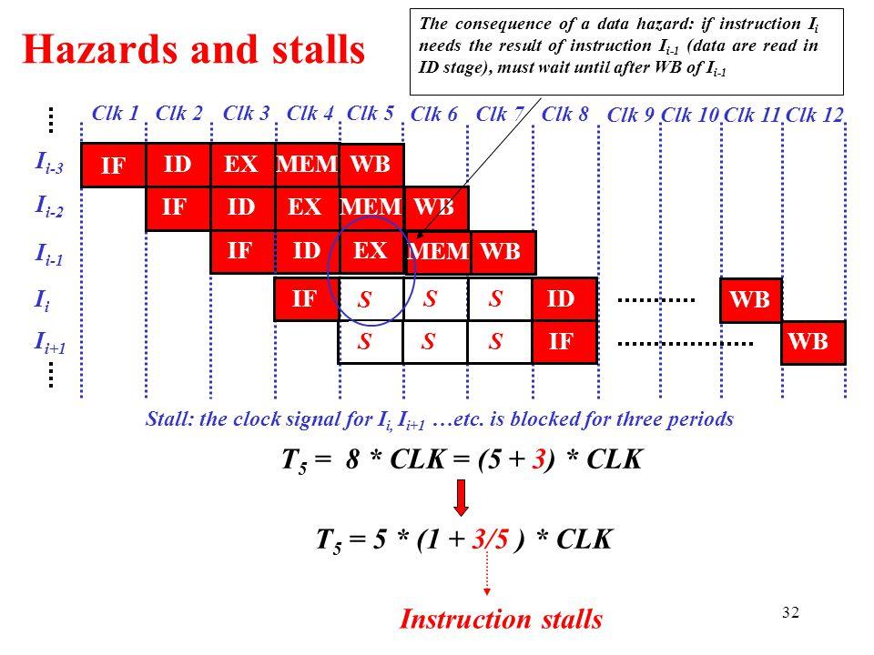 Clk 6 Clk 7Clk 8 Hazards and stalls IF IDEXMEMWB I i-3 I i-2 I i-1 IDEXMEM IDEX IF Clk 1Clk 2Clk 3Clk 4Clk 5 WB Clk 9Clk 10Clk 11Clk 12 T 5 = 8 * CLK