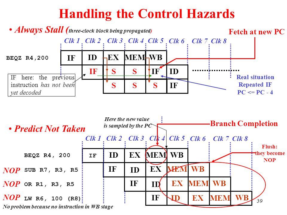 39 Handling the Control Hazards BEQZ R4,200 Clk 6 Clk 7Clk 8 IF IDEXMEMWB Clk 1Clk 2Clk 3Clk 4Clk 5 SS IF S Fetch at new PC Always Stall ( three-clock