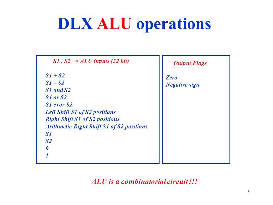 5 DLX ALU operations S1, S2 => ALU inputs (32 bit) S1 + S2 S1 – S2 S1 and S2 S1 or S2 S1 exor S2 Left Shift S1 of S2 positions Right Shift S1 of S2 po