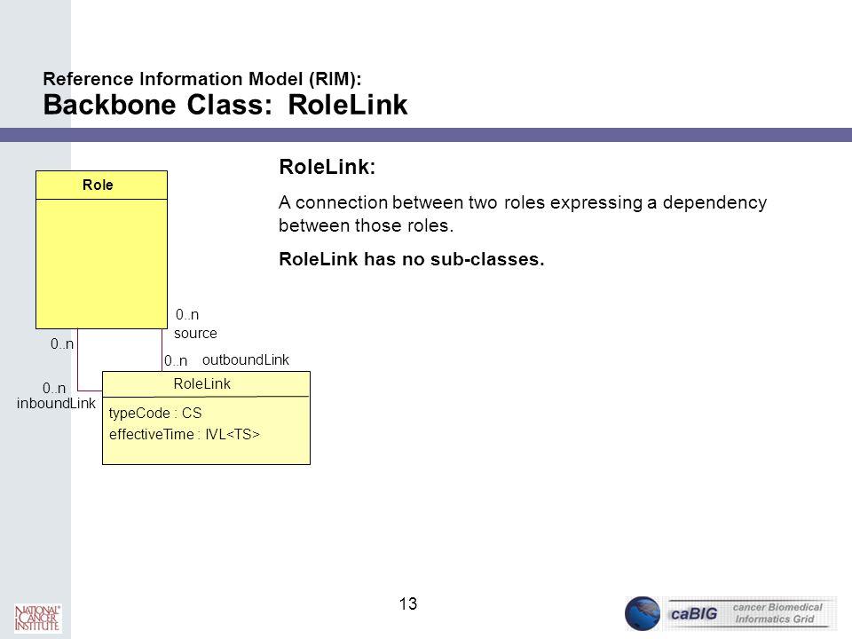 13 Reference Information Model (RIM): Backbone Class: RoleLink RoleLink typeCode : CS effectiveTime : IVL Role 0..n outboundLink 0..n source 0..n inbo
