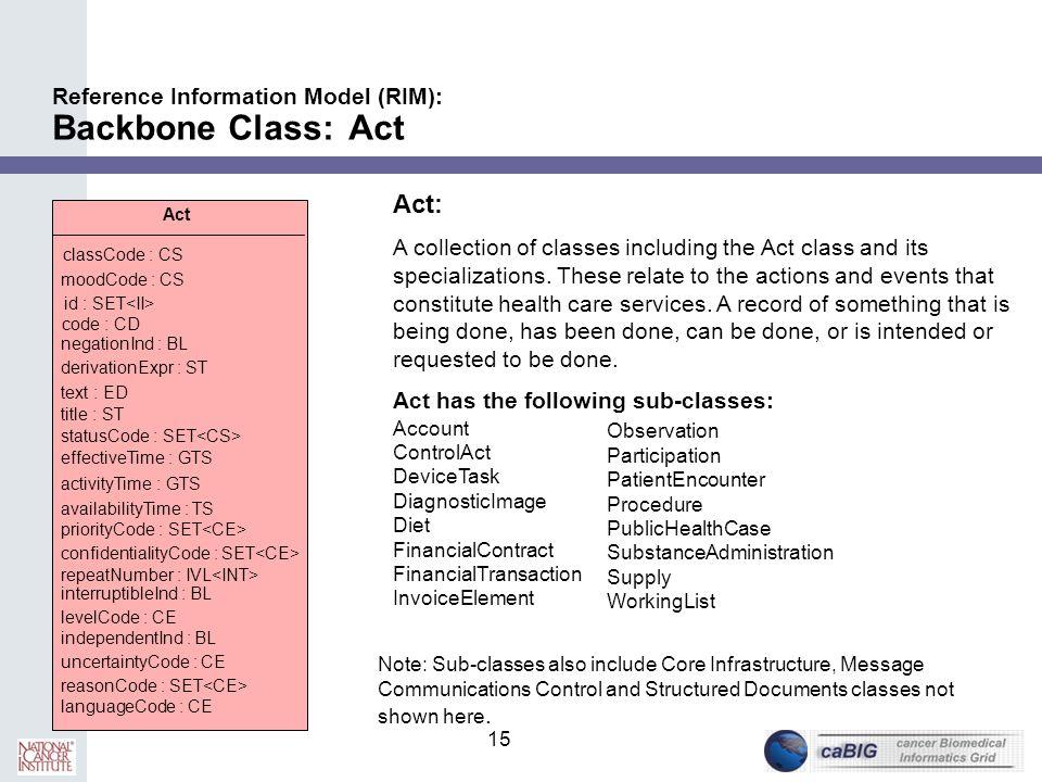 15 Reference Information Model (RIM): Backbone Class: Act Act classCode : CS moodCode : CS id : SET code : CD negationInd : BL derivationExpr : ST tex