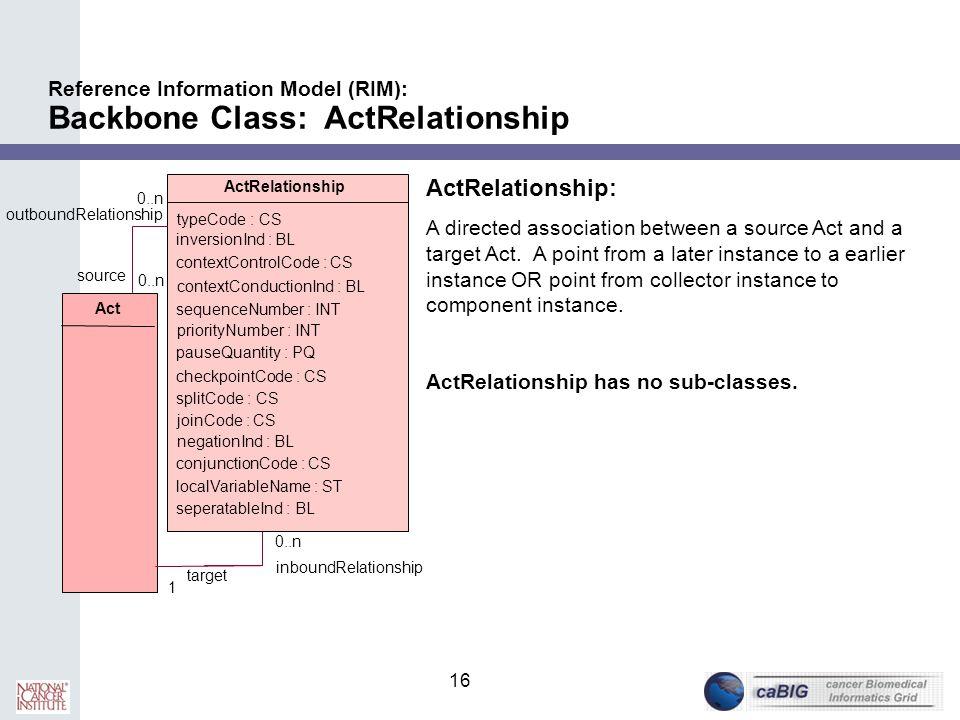 16 Reference Information Model (RIM): Backbone Class: ActRelationship ActRelationship typeCode : CS inversionInd : BL contextControlCode : CS contextC