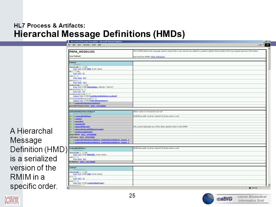 25 HL7 Process & Artifacts: Hierarchal Message Definitions (HMDs) A Hierarchal Message Definition (HMD) is a serialized version of the RMIM in a speci