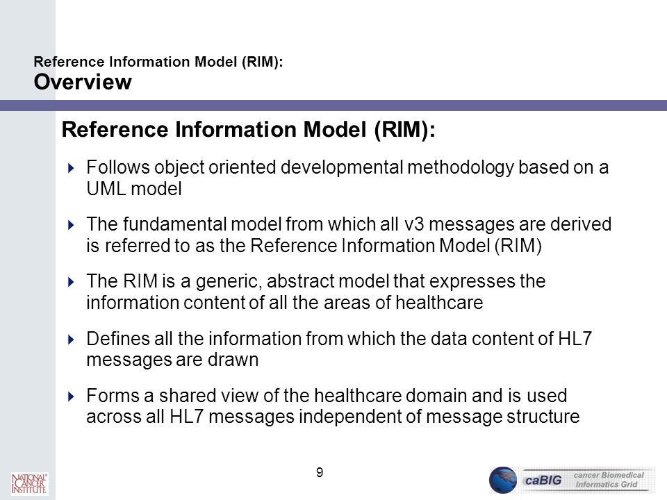 9 Reference Information Model (RIM): Overview Reference Information Model (RIM):  Follows object oriented developmental methodology based on a UML mo