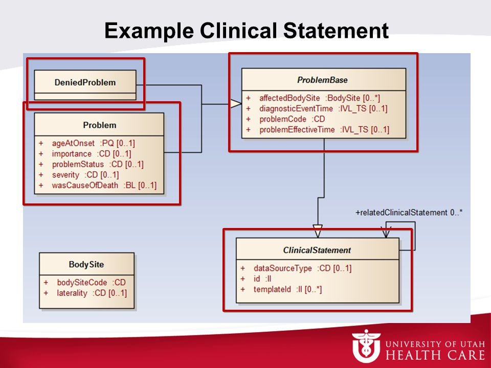 Example Clinical Statement
