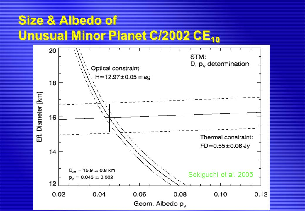 Size & Albedo of Unusual Minor Planet C/2002 CE 10 Sekiguchi et al. 2005