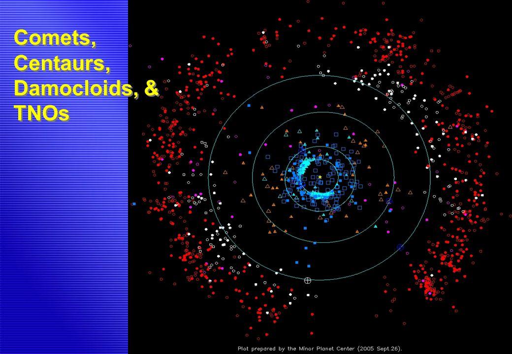 Comets, Centaurs, Damocloids, & TNOs