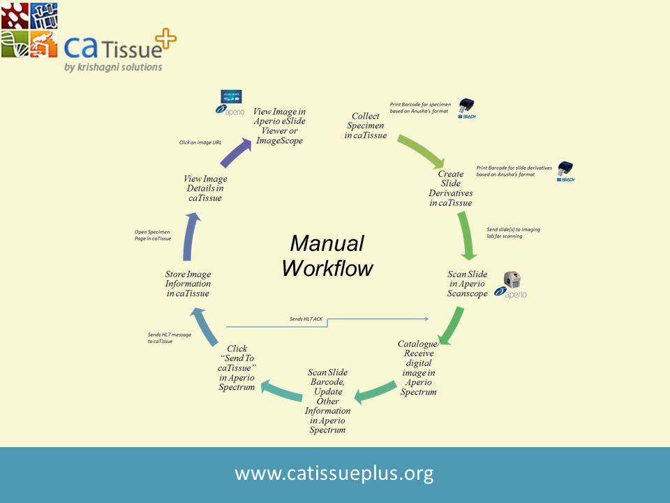 www.catissueplus.org Manual Workflow
