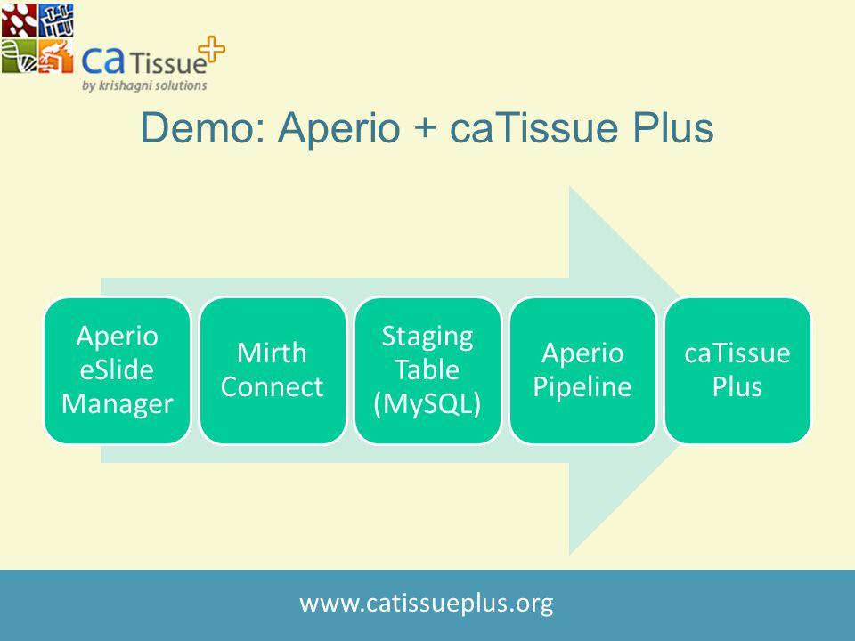 www.catissueplus.org Demo: Aperio + caTissue Plus Aperio eSlide Manager Mirth Connect Staging Table (MySQL) Aperio Pipeline caTissue Plus