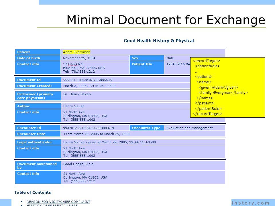 www.hl7.org | www.healthstory.com Minimal Document for Exchange... Adam Everyman