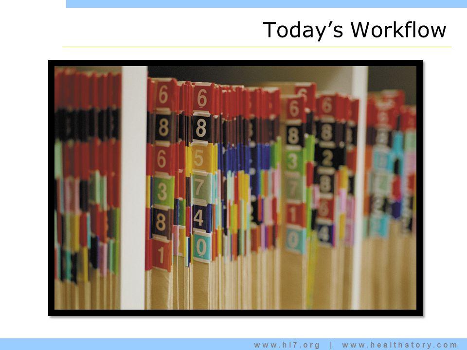 www.hl7.org | www.healthstory.com Today's Workflow