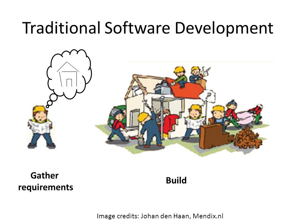 Model Driven Software Development MDD, a.k.a.MDA, MDSE..