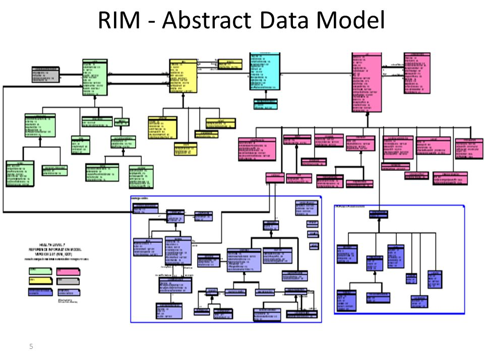 Specification Mapping
