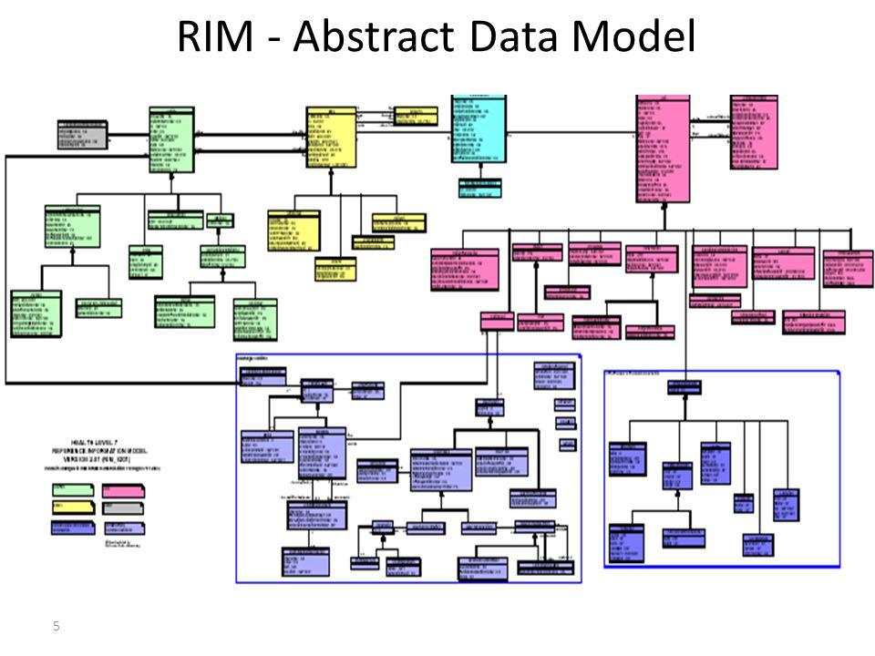 RIMBAA Use of V3 artefacts - RIMBAA