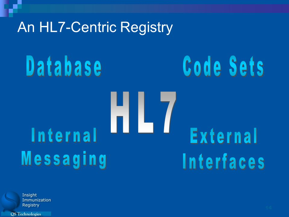 14 An HL7-Centric Registry