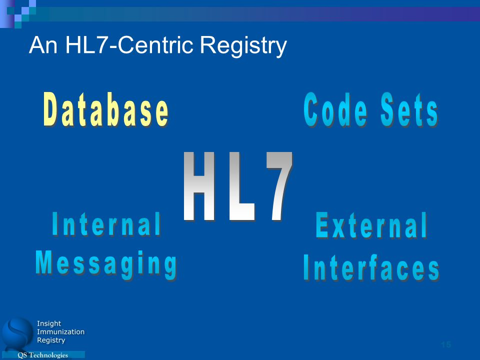 15 An HL7-Centric Registry