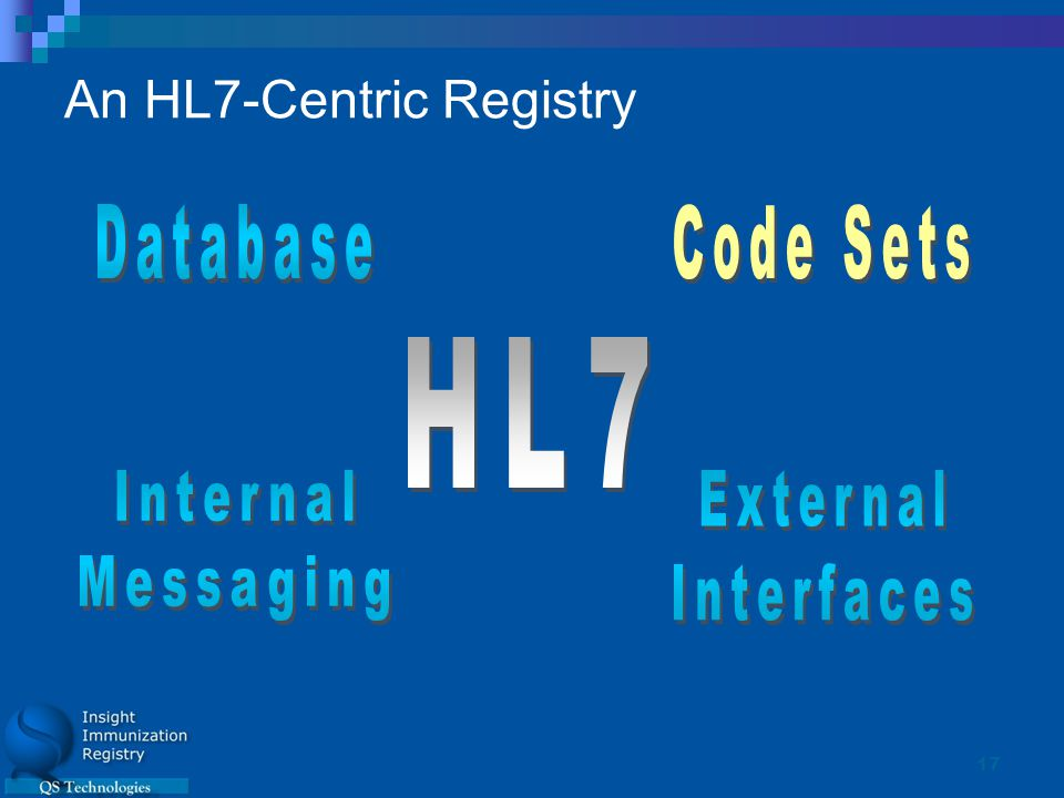 17 An HL7-Centric Registry