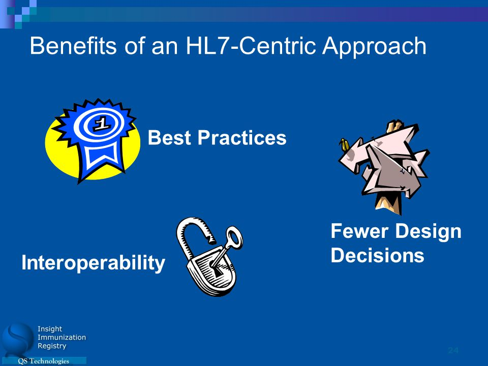 24 Benefits of an HL7-Centric Approach Best Practices Fewer Design Decisions Interoperability