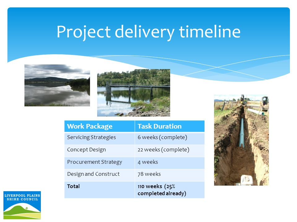 Project delivery timeline Work PackageTask Duration Servicing Strategies6 weeks (complete) Concept Design22 weeks (complete) Procurement Strategy4 weeks Design and Construct78 weeks Total110 weeks (25% completed already)