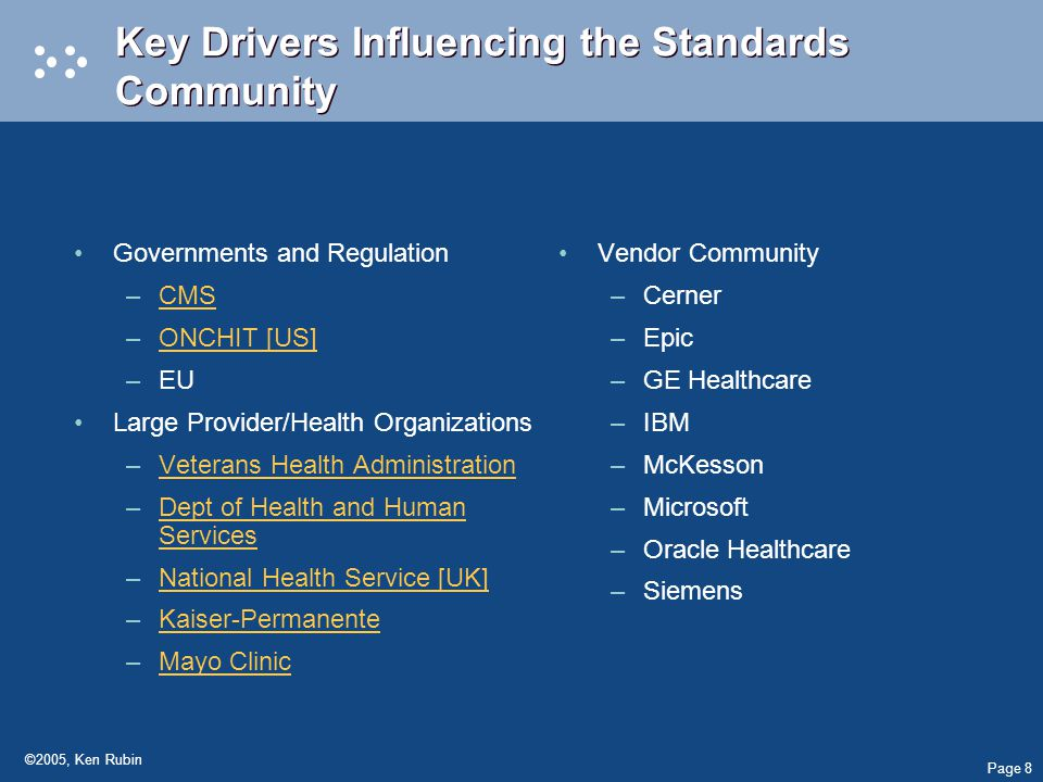 Page 8 ©2005, Ken Rubin Key Drivers Influencing the Standards Community Governments and Regulation –CMSCMS –ONCHIT [US]ONCHIT [US] –EU Large Provider/Health Organizations –Veterans Health AdministrationVeterans Health Administration –Dept of Health and Human ServicesDept of Health and Human Services –National Health Service [UK]National Health Service [UK] –Kaiser-PermanenteKaiser-Permanente –Mayo ClinicMayo Clinic Vendor Community –Cerner –Epic –GE Healthcare –IBM –McKesson –Microsoft –Oracle Healthcare –Siemens