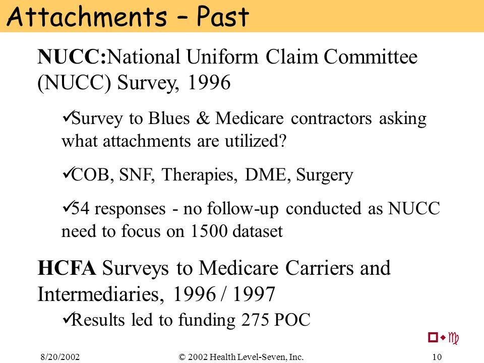 8/20/200210© 2002 Health Level-Seven, Inc. Attachments – Past NUCC:National Uniform Claim Committee (NUCC) Survey, 1996 Survey to Blues & Medicare con