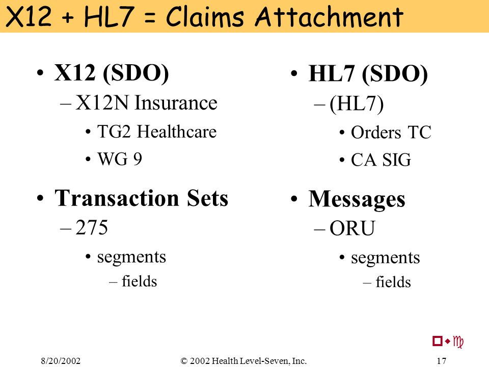 8/20/200217© 2002 Health Level-Seven, Inc. X12 + HL7 = Claims Attachment X12 (SDO) –X12N Insurance TG2 Healthcare WG 9 Transaction Sets –275 segments