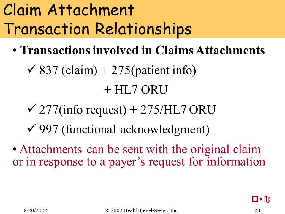 8/20/200220© 2002 Health Level-Seven, Inc. Claim Attachment Transaction Relationships Transactions involved in Claims Attachments 837 (claim) + 275(pa