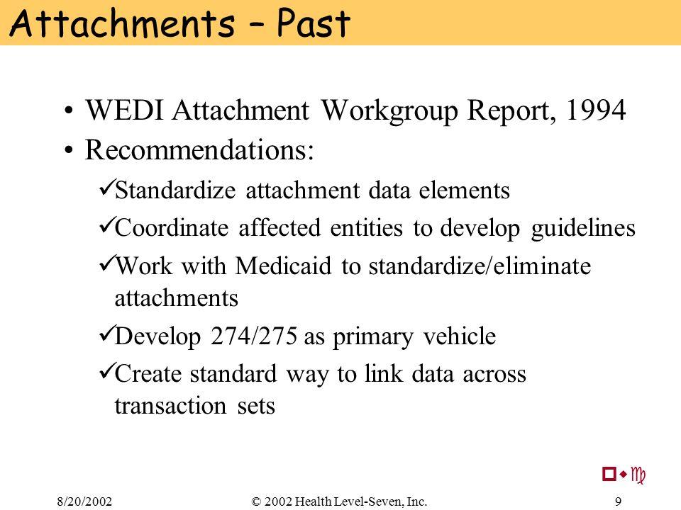 8/20/20029© 2002 Health Level-Seven, Inc. Attachments – Past WEDI Attachment Workgroup Report, 1994 Recommendations: Standardize attachment data eleme