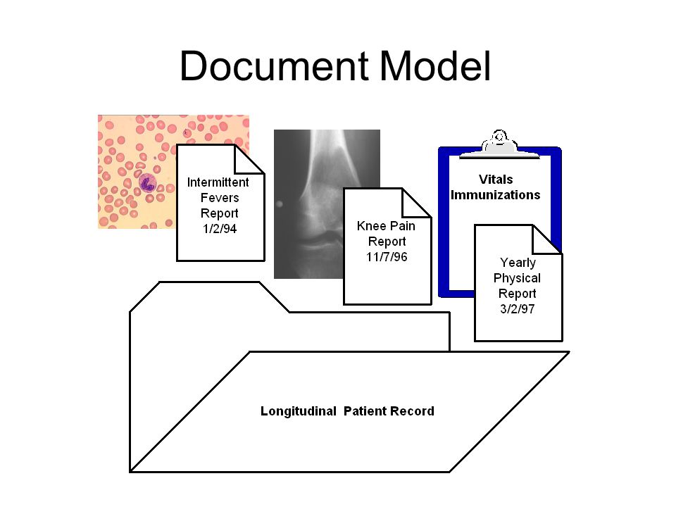 Information Retrieval smarter full-text retrieval based on semantics enables implementation of document model preserving multiple views –clinician gets documents (context preserved) –population view (system / platform independence; longevity)