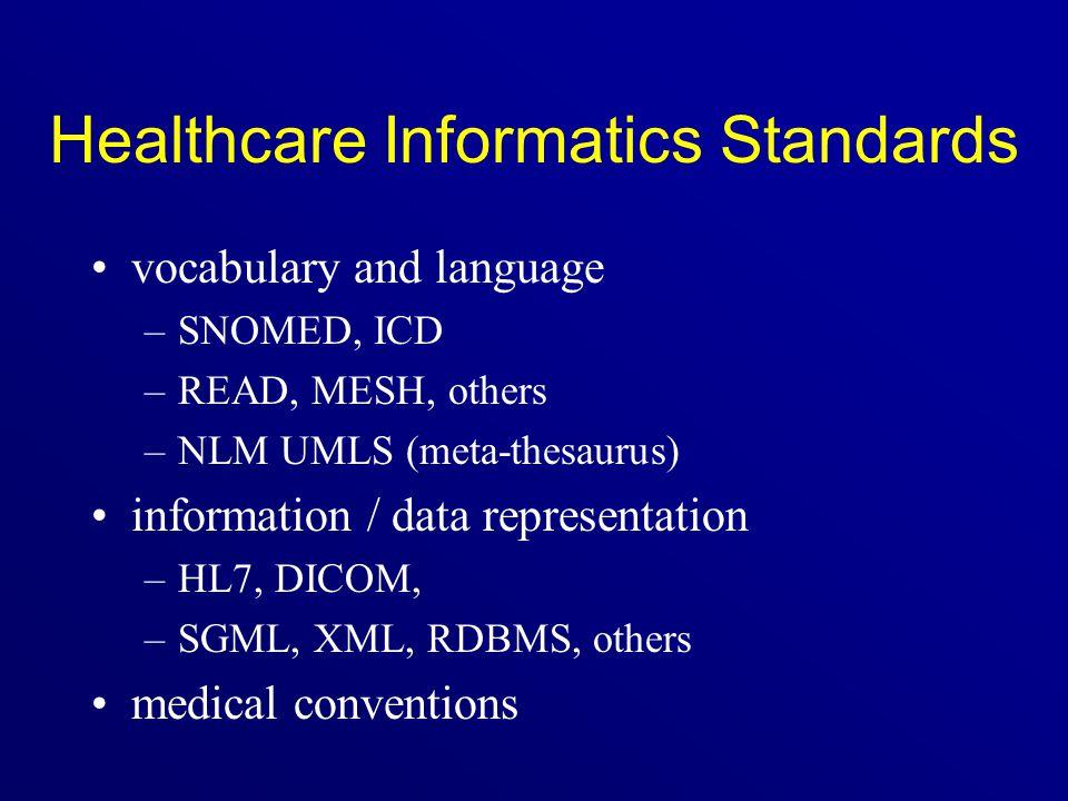 Healthcare Informatics Standards vocabulary and language –SNOMED, ICD –READ, MESH, others –NLM UMLS (meta-thesaurus) information / data representation