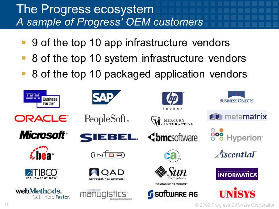 © 2009 Progress Software Corporation 10 The Progress ecosystem A sample of Progress' OEM customers  9 of the top 10 app infrastructure vendors  8 of
