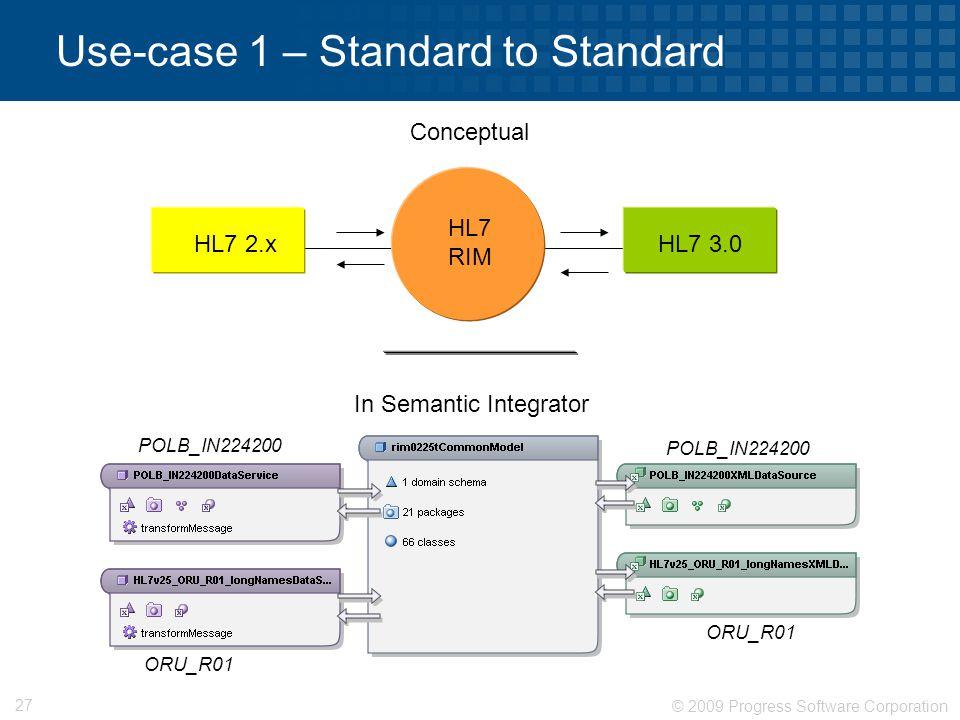 © 2009 Progress Software Corporation 27 Use-case 1 – Standard to Standard HL7 2.xHL7 3.0 HL7 RIM Conceptual In Semantic Integrator POLB_IN224200 ORU_R