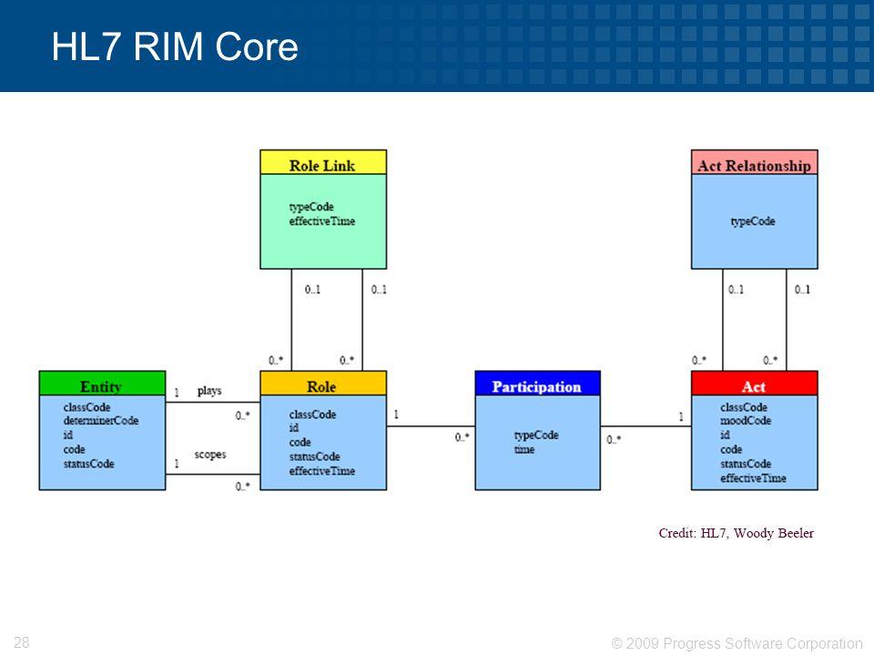 © 2009 Progress Software Corporation 28 HL7 RIM Core