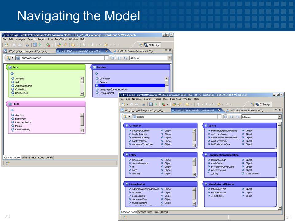 © 2009 Progress Software Corporation 29 Navigating the Model
