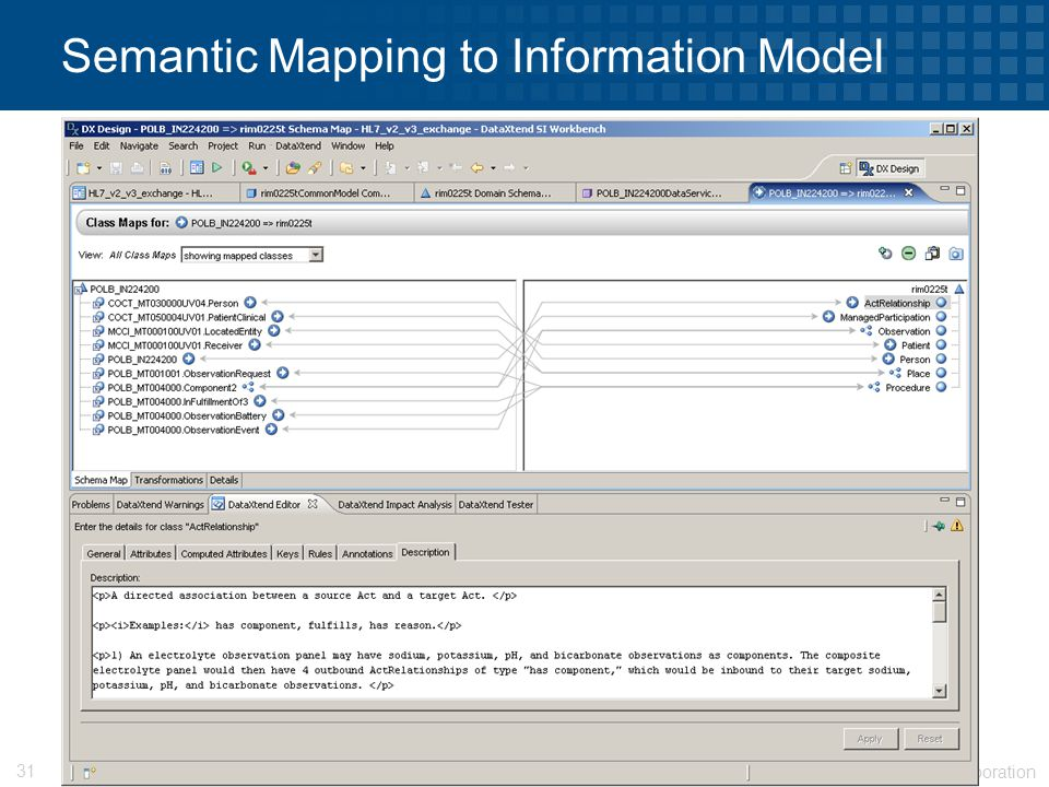 © 2009 Progress Software Corporation 31 Semantic Mapping to Information Model