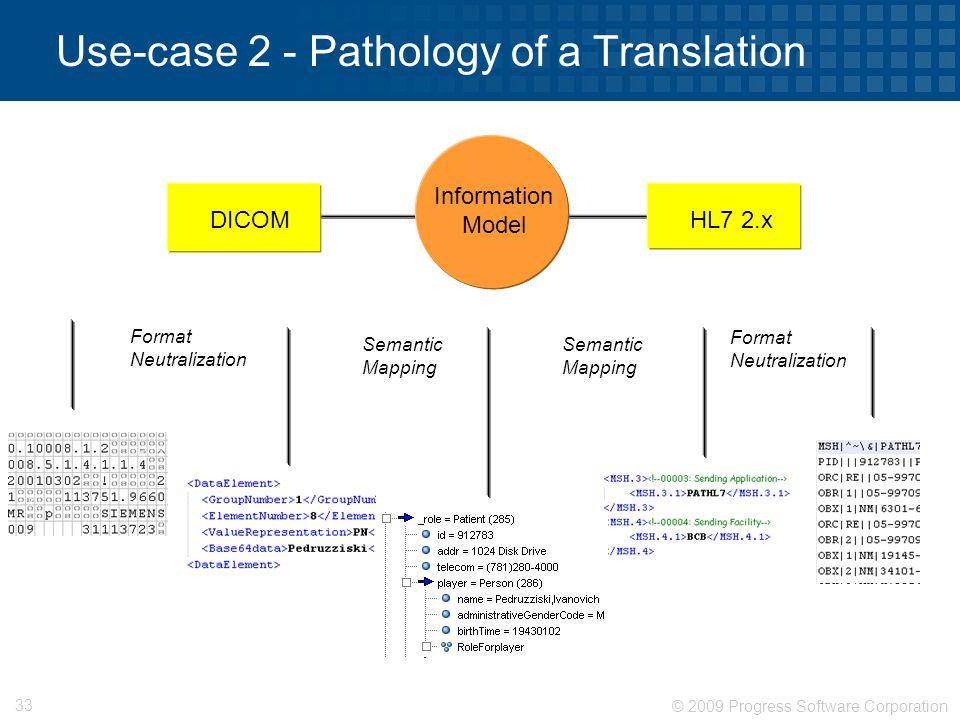 © 2009 Progress Software Corporation 33 Use-case 2 - Pathology of a Translation HL7 2.x Information Model DICOM Format Neutralization Format Neutraliz