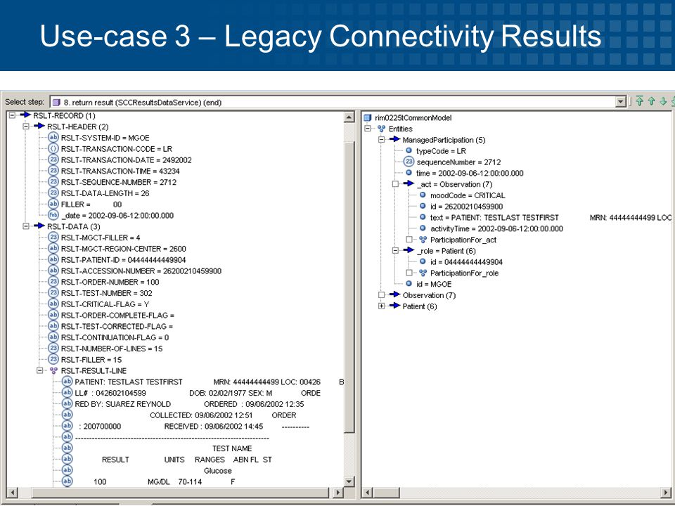 © 2009 Progress Software Corporation 39 Use-case 3 – Legacy Connectivity Results