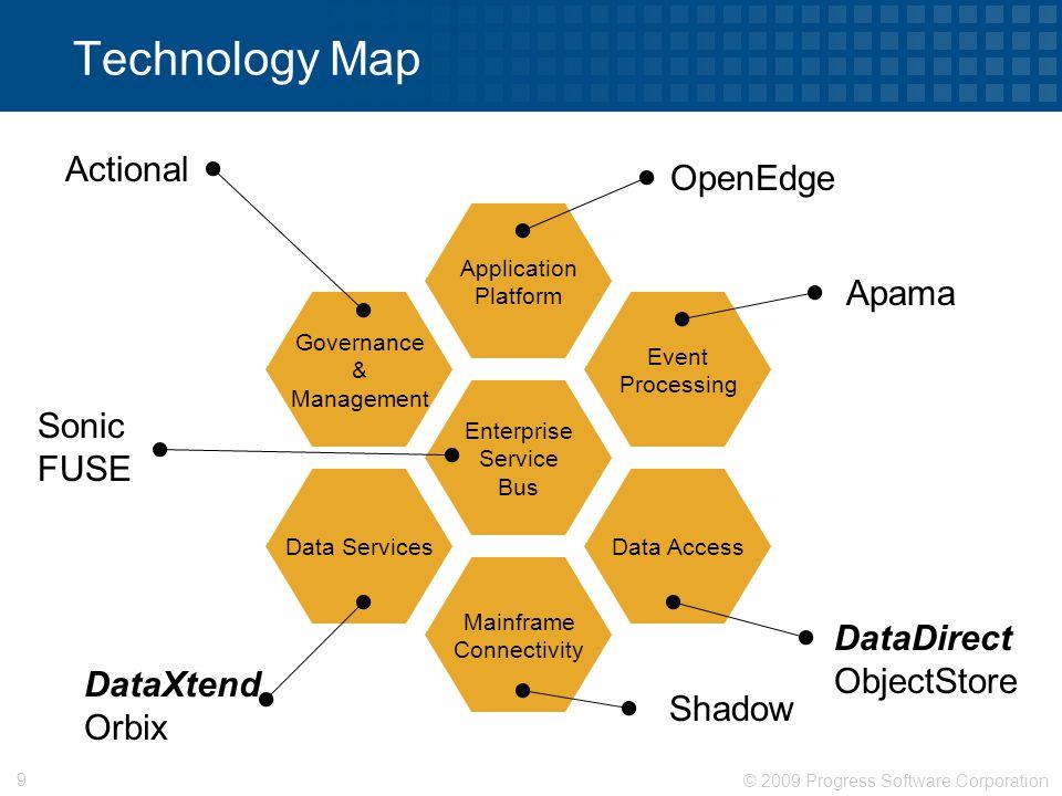 © 2009 Progress Software Corporation 9 Data Services Enterprise Service Bus Governance & Management Technology Map Event Processing Mainframe Connecti