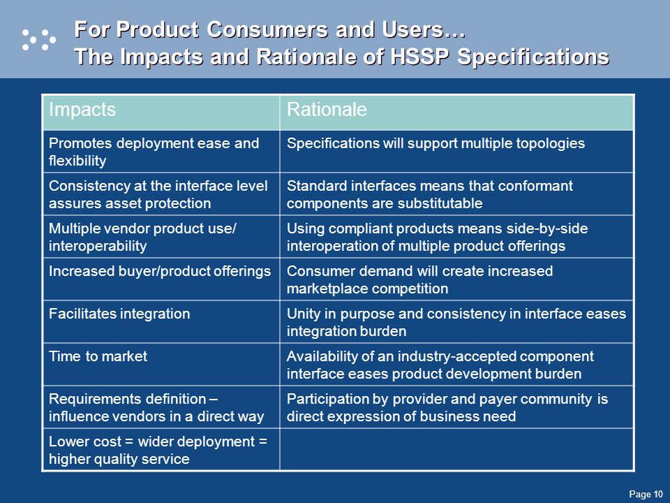 Page 10 For Product Consumers and Users… The Impacts and Rationale of HSSP Specifications ImpactsRationale Promotes deployment ease and flexibility Specifications will support multiple topologies Consistency at the interface level assures asset protection Standard interfaces means that conformant components are substitutable Multiple vendor product use/ interoperability Using compliant products means side-by-side interoperation of multiple product offerings Increased buyer/product offeringsConsumer demand will create increased marketplace competition Facilitates integrationUnity in purpose and consistency in interface eases integration burden Time to marketAvailability of an industry-accepted component interface eases product development burden Requirements definition – influence vendors in a direct way Participation by provider and payer community is direct expression of business need Lower cost = wider deployment = higher quality service